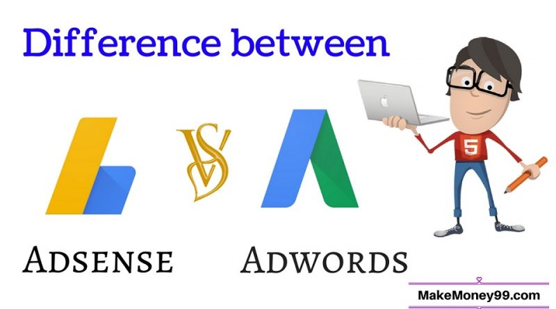 Google Adsense Vs AdWords